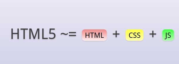 Panoramica delle novità di Html5 e css3 in slide