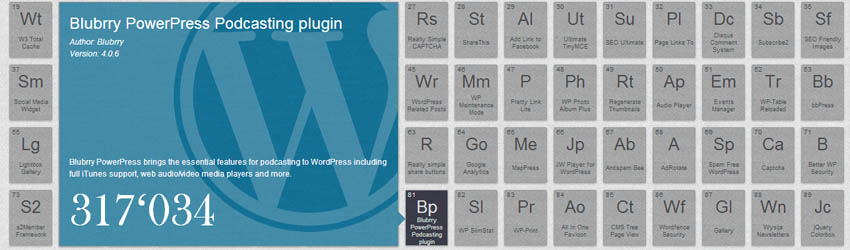 Wp Plugin Table – raccolta plugin utili per WordPress